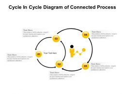Cycle In Cycle Diagram Of Connected Process