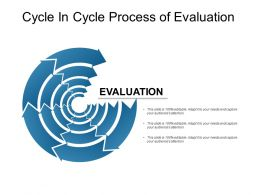 Cycle In Cycle Process Of Evaluation