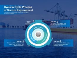 Cycle In Cycle Process Of Service Improvement