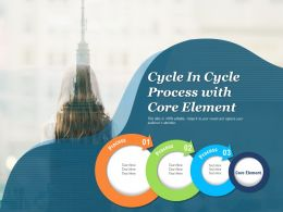 Cycle In Cycle Process With Core Element
