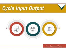 Cycle Input Output Business Expansion Process Security Improvement Automation