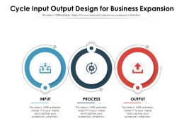 Cycle Input Output Design For Business Expansion