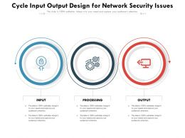 Cycle Input Output Design For Network Security Issues