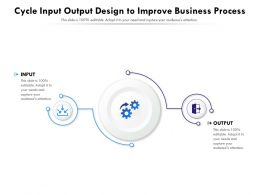 Cycle Input Output Design To Improve Business Process