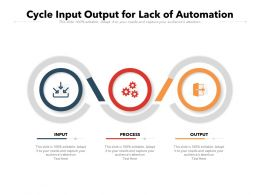 Cycle Input Output For Lack Of Automation