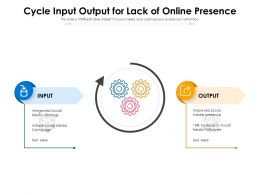 Cycle Input Output For Lack Of Online Presence