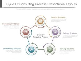 Cycle Of Consulting Process Presentation Layouts