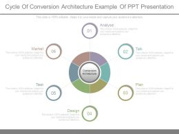 Cycle Of Conversion Architecture Example Of Ppt Presentation