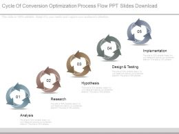 Cycle Of Conversion Optimization Process Flow Ppt Slides Download