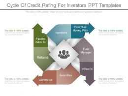 Cycle Of Credit Rating For Investors Ppt Templates