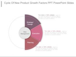 Cycle Of New Product Growth Factors Ppt Powerpoint Slides