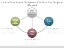 Cycle Of Sales Account Management Ppt Powerpoint Templates Download