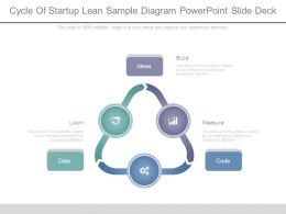 Cycle Of Startup Lean Sample Diagram Powerpoint Slide Deck