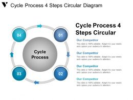Cycle Process 4 Steps Circular Diagram Example Of Ppt