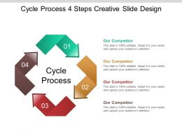 Cycle Process 4 Steps Creative Slide Design Sample Of Ppt