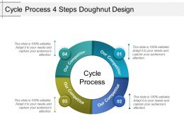 Cycle Process 4 Steps Doughnut Design Example Of Ppt Presentation