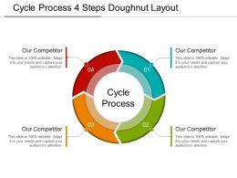 Cycle Process 4 Steps Doughnut Layout Sample Of Ppt Presentation