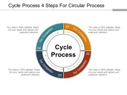 Cycle Process 4 Steps For Circular Process Example Ppt Presentation