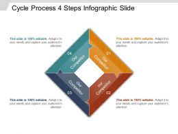 Cycle Process 4 Steps Infographic Slide Good Ppt Example