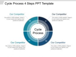 Cycle Process 4 Steps Ppt Template