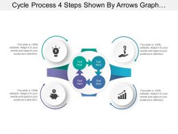 Cycle Process 4 Steps Shown By Arrows Graph Dollar Bulb