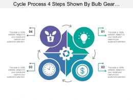 Cycle Process 4 Steps Shown By Bulb Gear Dollar Clock Images
