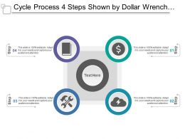 Cycle Process 4 Steps Shown By Dollar Wrench Lightning Images