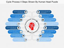 Cycle Process 4 Steps Shown By Human Head Puzzle