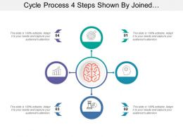Cycle Process 4 Steps Shown By Joined Semicircles Target Gear Brain Graph Image