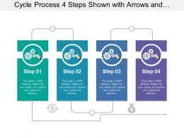 Cycle Process 4 Steps Shown With Arrows And Dollar Sign