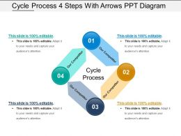 Cycle Process 4 Steps With Arrows Ppt Diagram Powerpoint Graphics