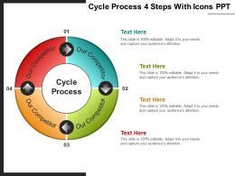 Cycle Process 4 Steps With Icons Ppt Powerpoint Guide