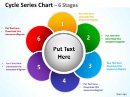 Cycle Series diagrams Chart 6 Stages 12