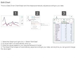 cycle_time_by_month_powerpoint_guide_Slide04