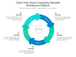 Cycle Time Cloud Computing Standard Architecture Patterns Ppt Presentation Diagram