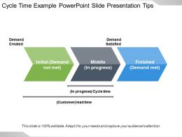 Cycle Time Example Powerpoint Slide Presentation Tips