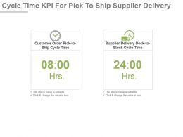 Cycle Time Kpi For Pick To Ship Supplier Delivery Ppt Slide