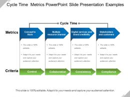 Cycle Time Metrics Powerpoint Slide Presentation Examples