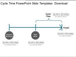 Cycle Time Powerpoint Slide Templates Download