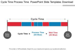 Cycle Time Process Time Powerpoint Slide Templates Download