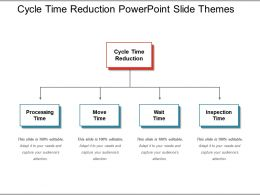 Cycle Time Reduction Powerpoint Slide Themes