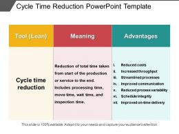 Cycle Time Reduction Powerpoint Template