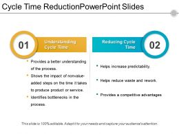 Cycle Time Reductionpowerpoint Slides