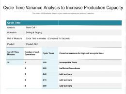 Cycle Time Variance Analysis To Increase Production Capacity