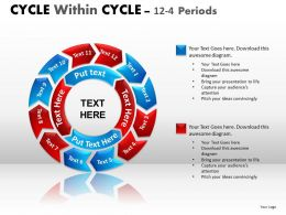 Cycle Within circular Cycle Diagram PPT 3