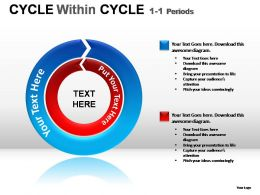 cycle_within_cycle_diagram_powerpoint_presentation_slides_Slide01