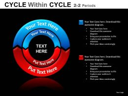 cycle_within_cycle_diagram_powerpoint_presentation_slides_db_Slide02