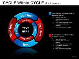 Cycle within Cycle Diagram Powerpoint Presentation Slides db