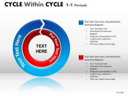 Cycle Within Cycle Diagram PPT 1