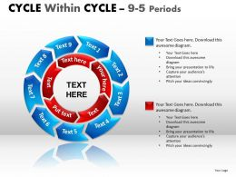Cycle Within Cycle Diagram PPT 3